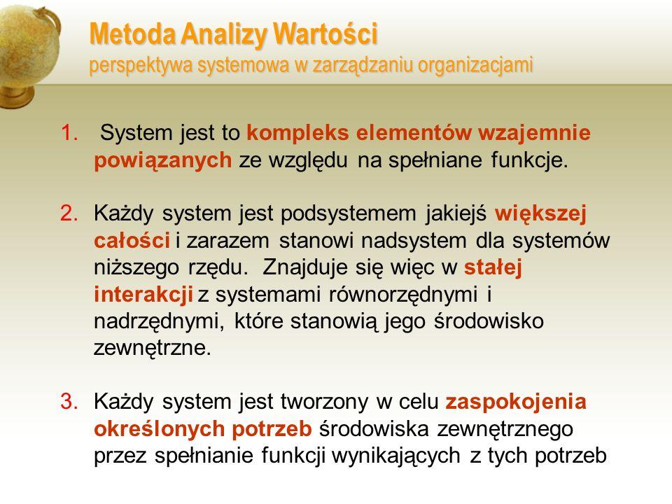 Metoda Analizy Wartości perspektywa systemowa w zarządzaniu organizacjami