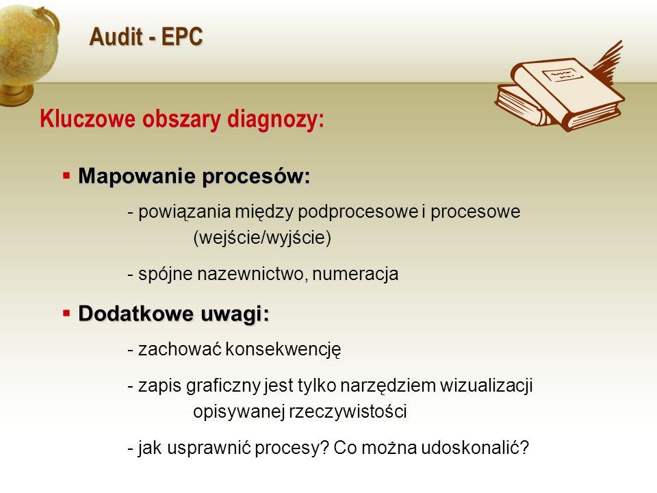 Kluczowe obszary diagnozy: