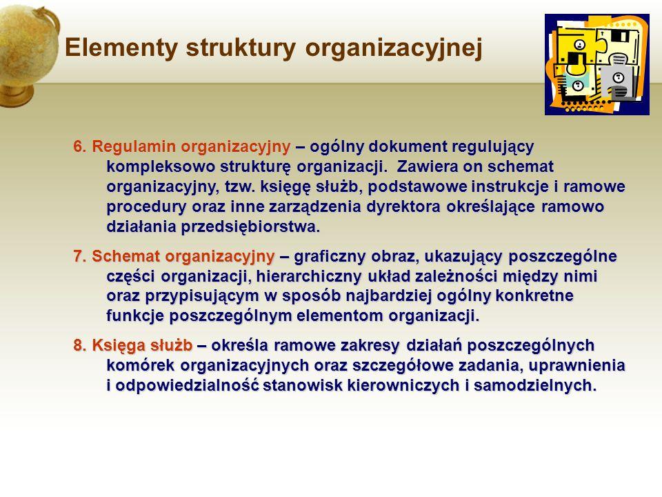 Elementy struktury organizacyjnej