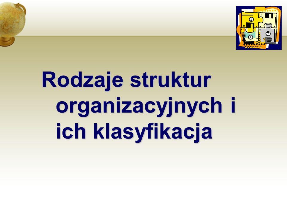 Rodzaje struktur organizacyjnych i ich klasyfikacja