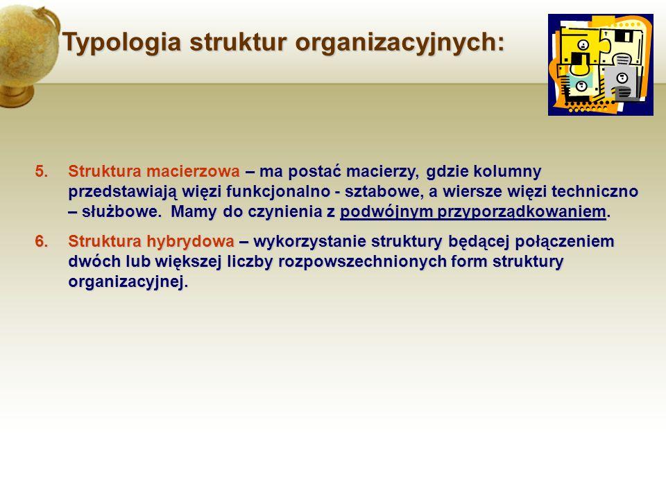 Typologia struktur organizacyjnych: