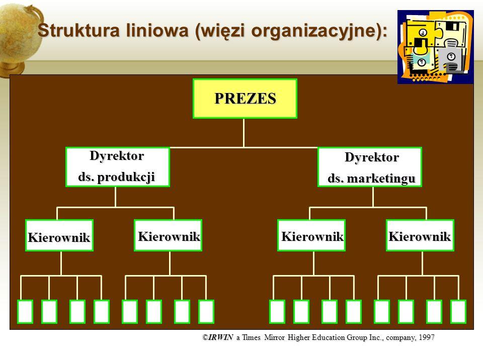 Struktura liniowa (więzi organizacyjne):
