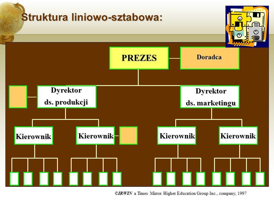 Struktura liniowo-sztabowa: