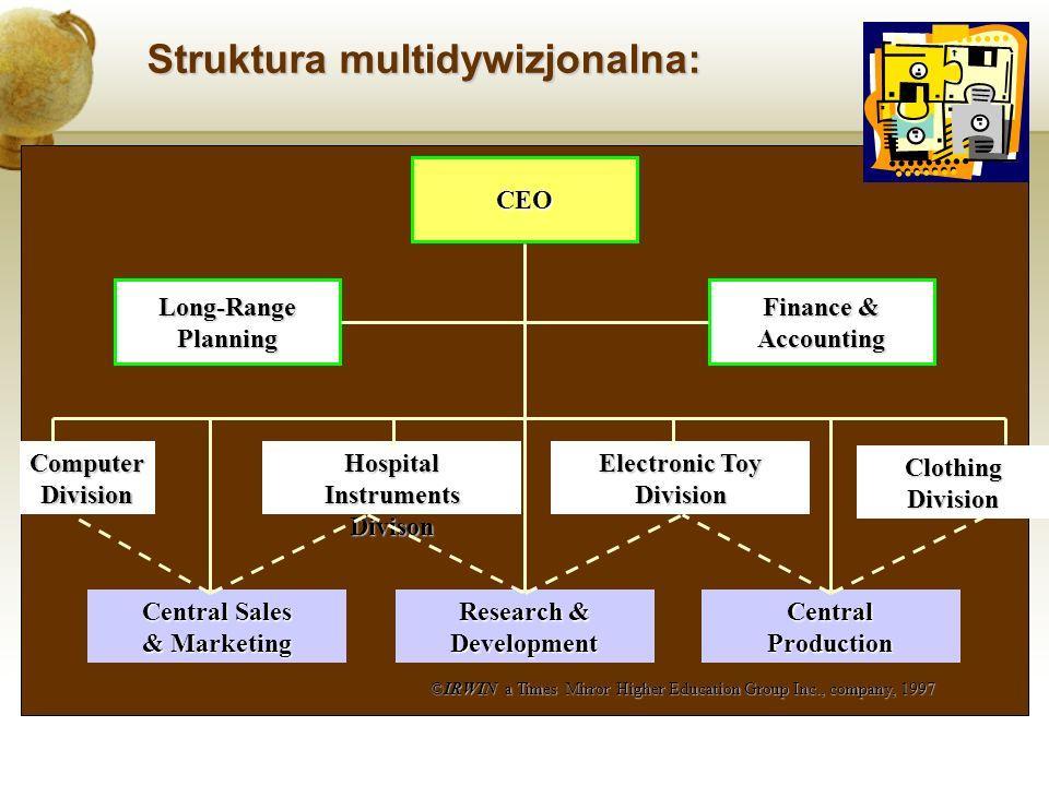 Struktura multidywizjonalna: