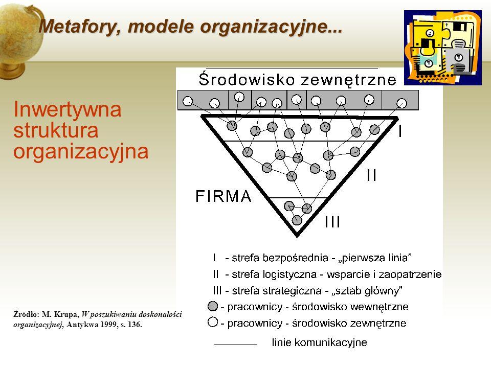 Inwertywna struktura organizacyjna
