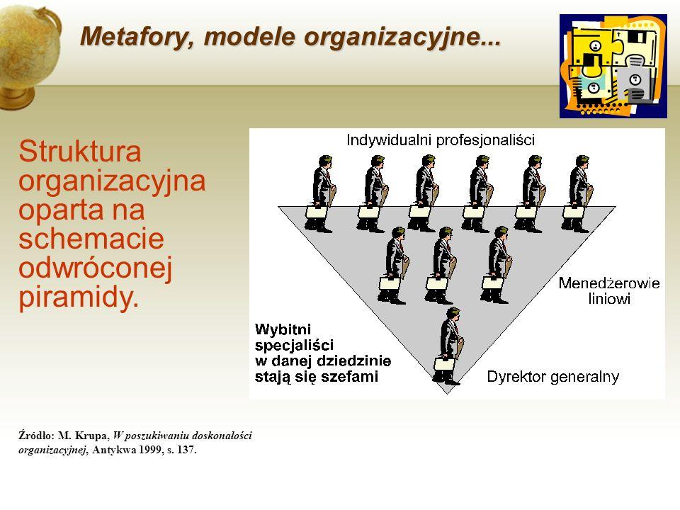 Struktura organizacyjna oparta na schemacie odwróconej piramidy.