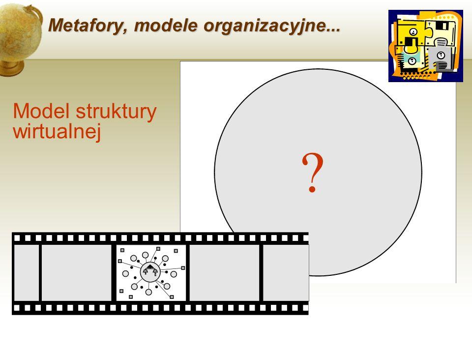 Metafory, modele organizacyjne...