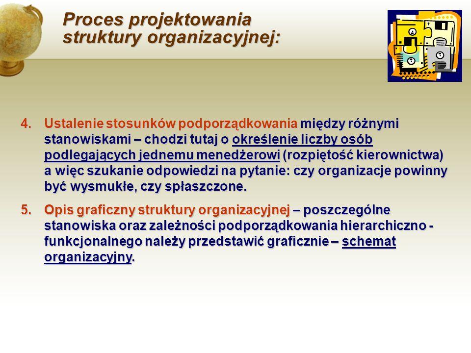 Proces projektowania struktury organizacyjnej: