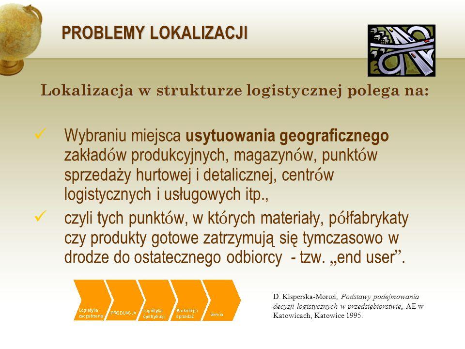 Lokalizacja w strukturze logistycznej polega na: