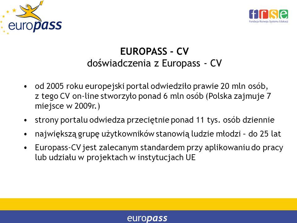 doświadczenia z Europass - CV