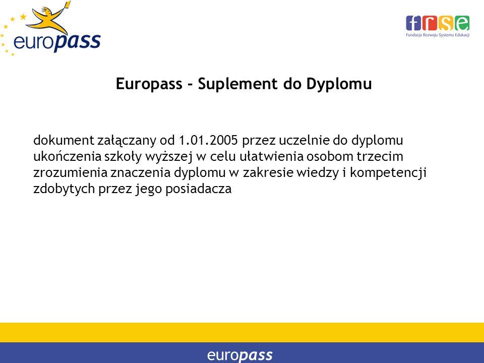 Europass - Suplement do Dyplomu