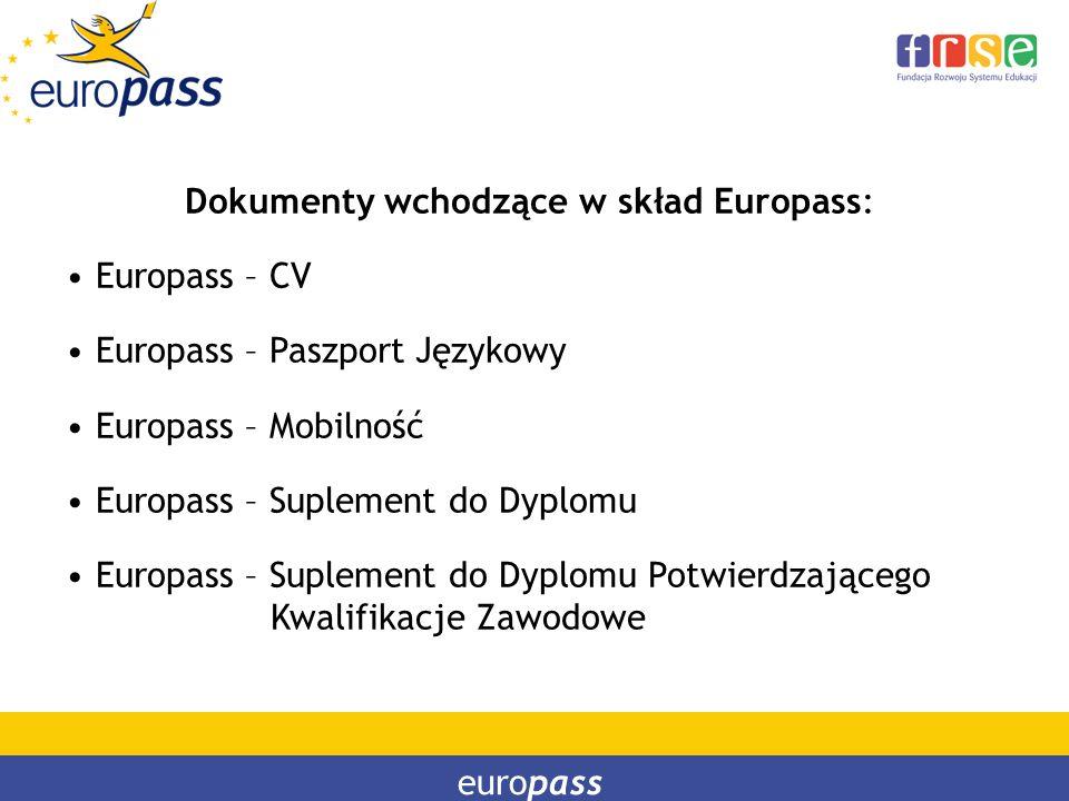 Dokumenty wchodzące w skład Europass: