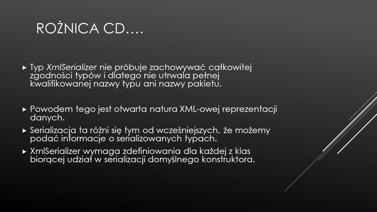 Rożnica cd….