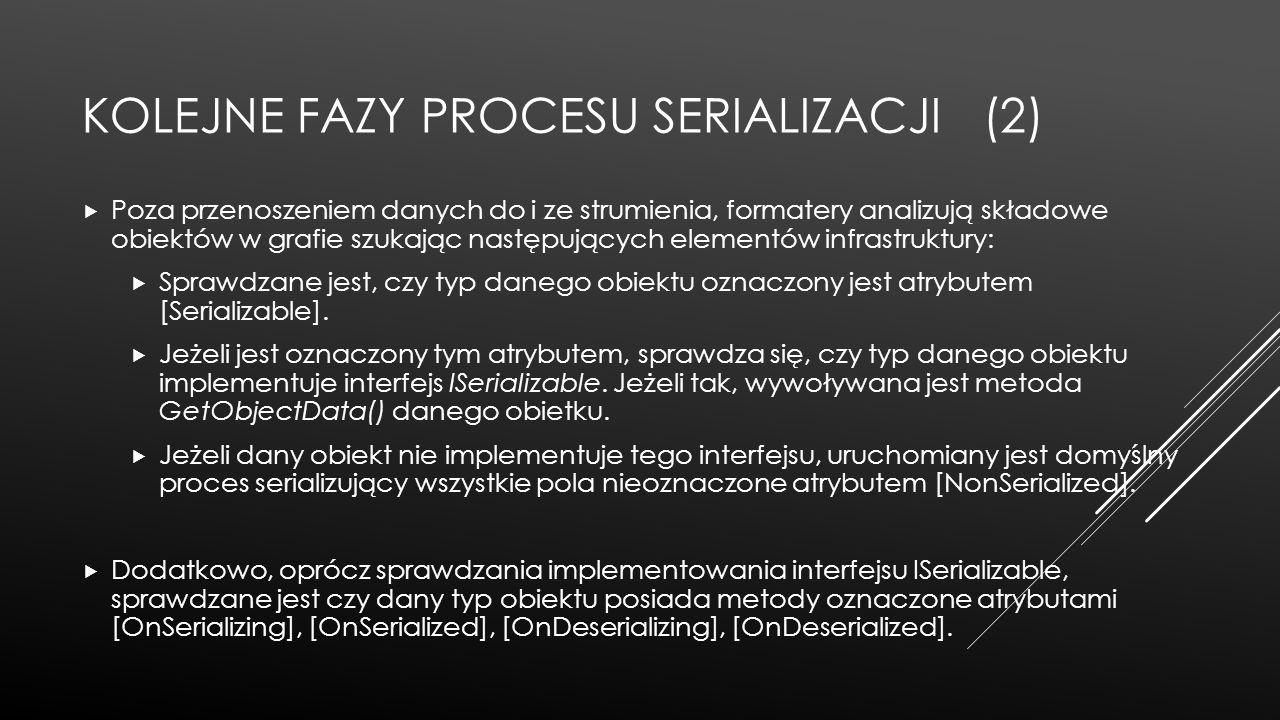 Kolejne fazy procesu serializacji (2)