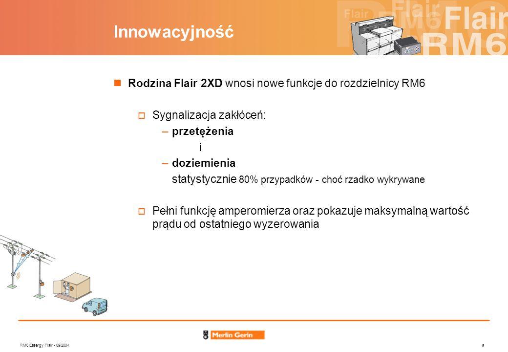 Innowacyjność Rodzina Flair 2XD wnosi nowe funkcje do rozdzielnicy RM6