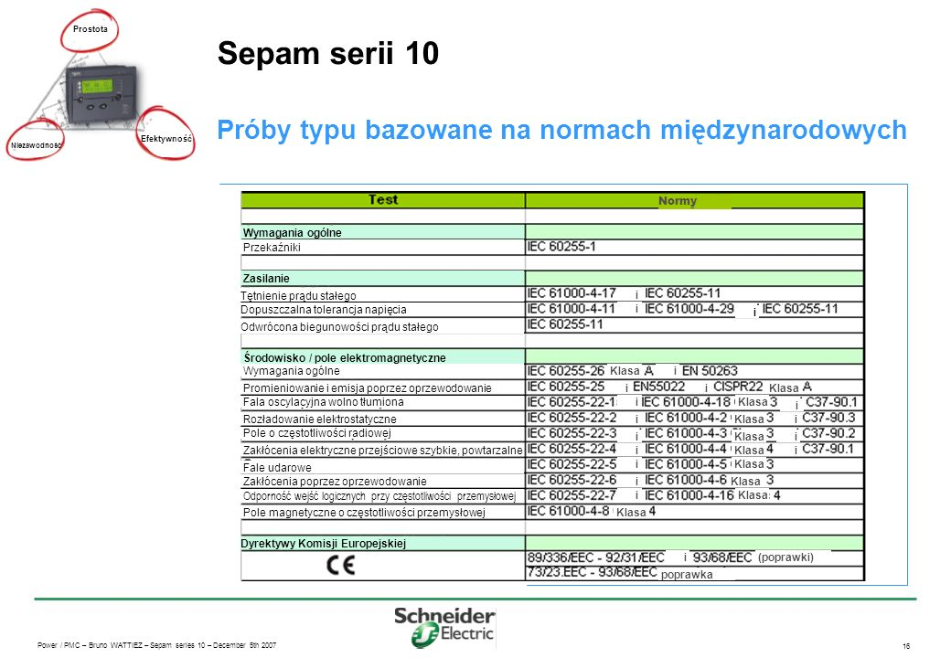 Sepam serii 10 Próby typu bazowane na normach międzynarodowych Normy