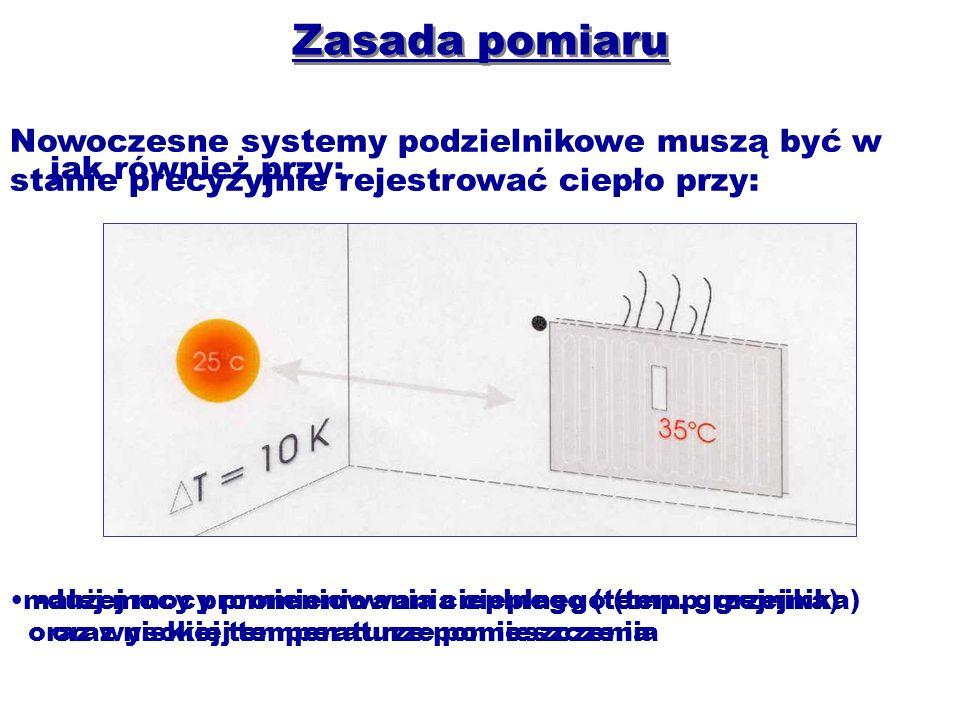 Zasada pomiaru Nowoczesne systemy podzielnikowe muszą być w stanie precyzyjnie rejestrować ciepło przy: