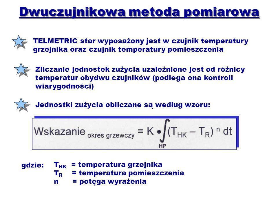 Dwuczujnikowa metoda pomiarowa