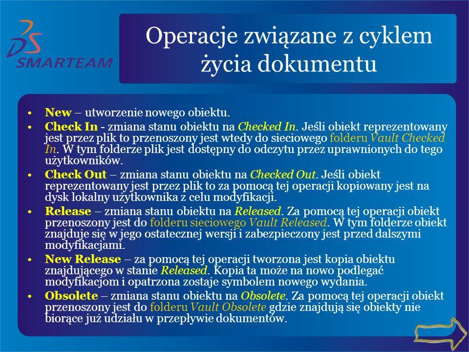Operacje związane z cyklem życia dokumentu
