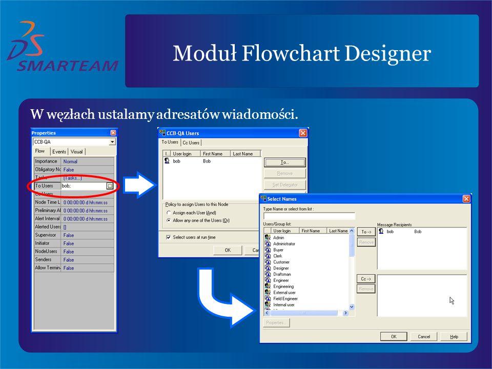 Moduł Flowchart Designer
