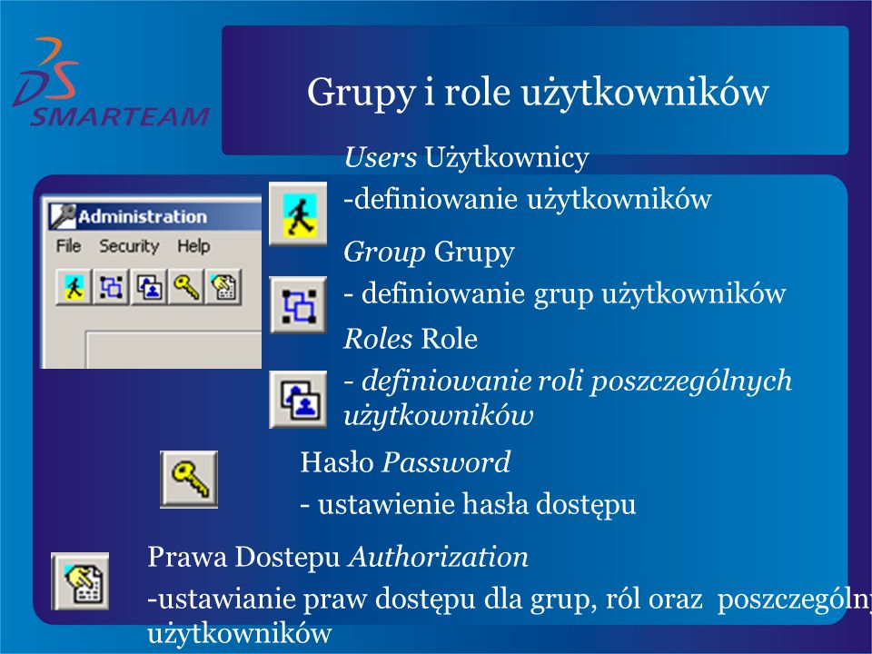 Grupy i role użytkowników