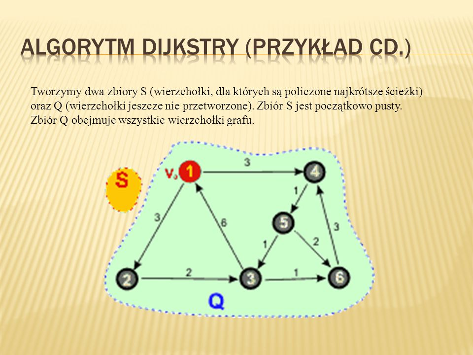 Algorytm Dijkstry (przykład CD.)