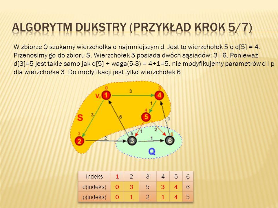 Algorytm Dijkstry (przykład KROK 5/7)