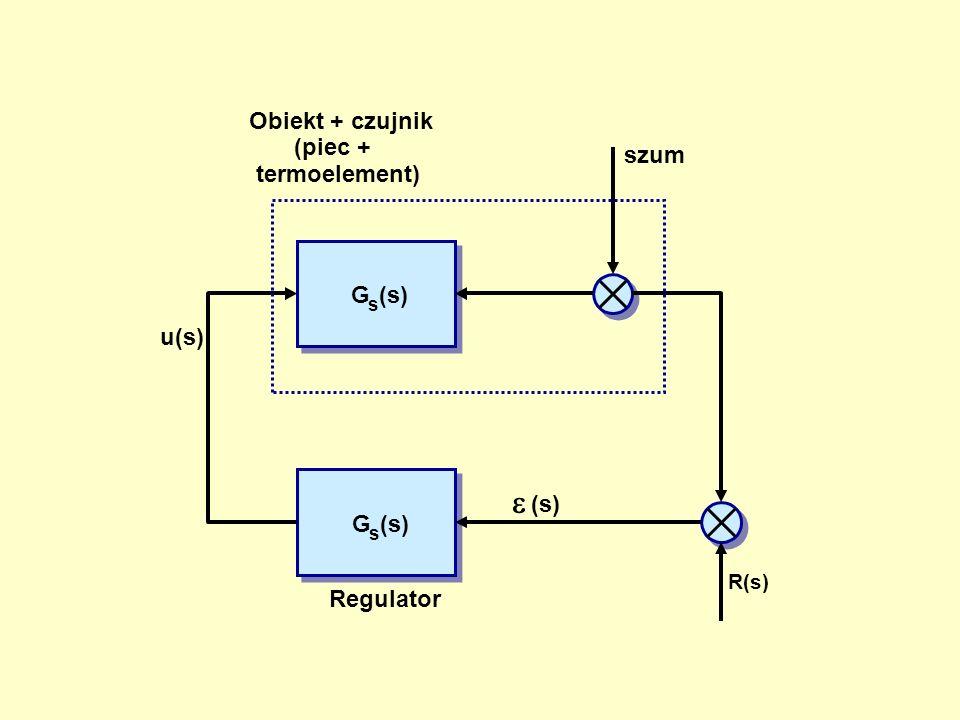 e Obiekt + czujnik (piec + szum termoelement) G (s) u(s) (s) G (s)