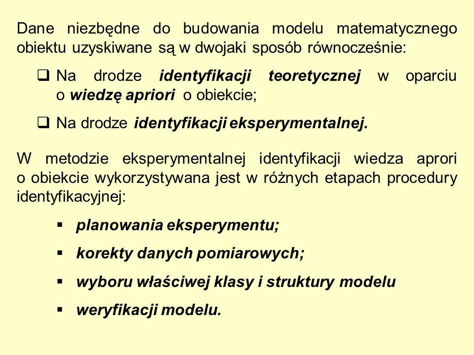 Dane niezbędne do budowania modelu matematycznego obiektu uzyskiwane są w dwojaki sposób równocześnie:
