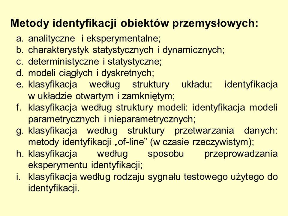 Metody identyfikacji obiektów przemysłowych: