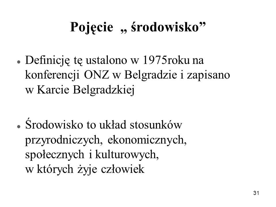 """Pojęcie """" środowisko Definicję tę ustalono w 1975roku na konferencji ONZ w Belgradzie i zapisano w Karcie Belgradzkiej."""