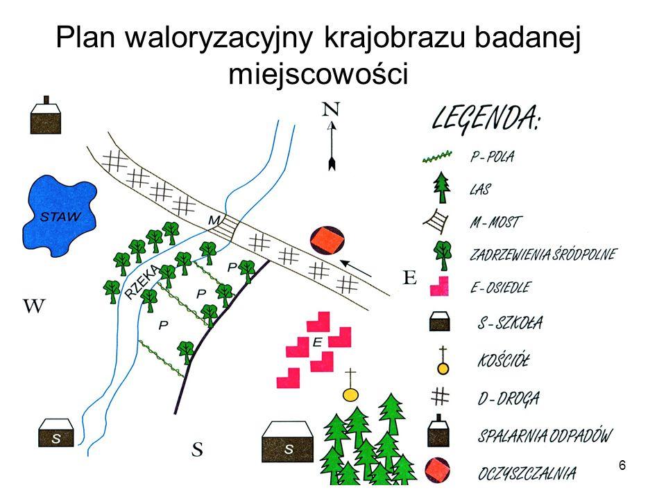 Plan waloryzacyjny krajobrazu badanej miejscowości