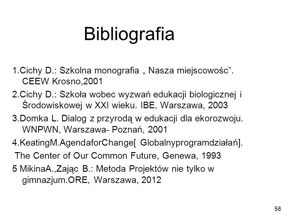 """Bibliografia1.Cichy D.: Szkolna monografia """" Nasza miejscowośc . CEEW Krosno,2001."""