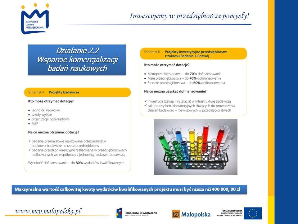 Wsparcie komercjalizacji badań naukowych