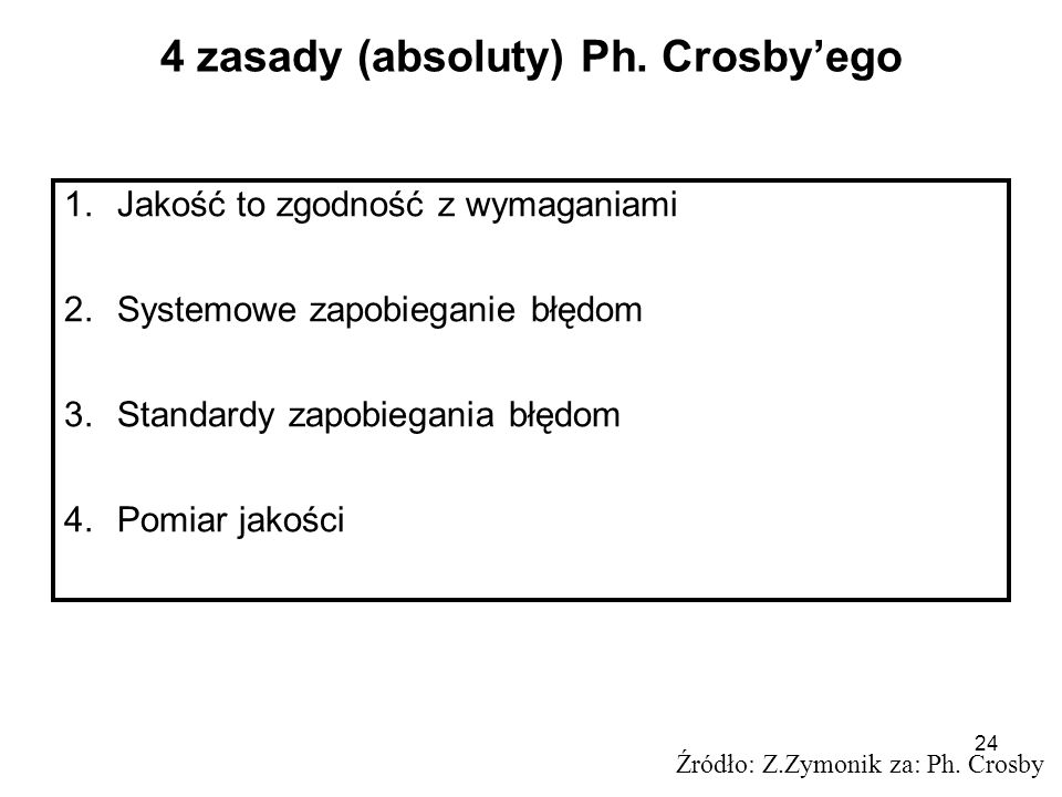 4 zasady (absoluty) Ph. Crosby'ego