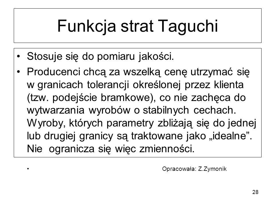 Funkcja strat Taguchi Stosuje się do pomiaru jakości.