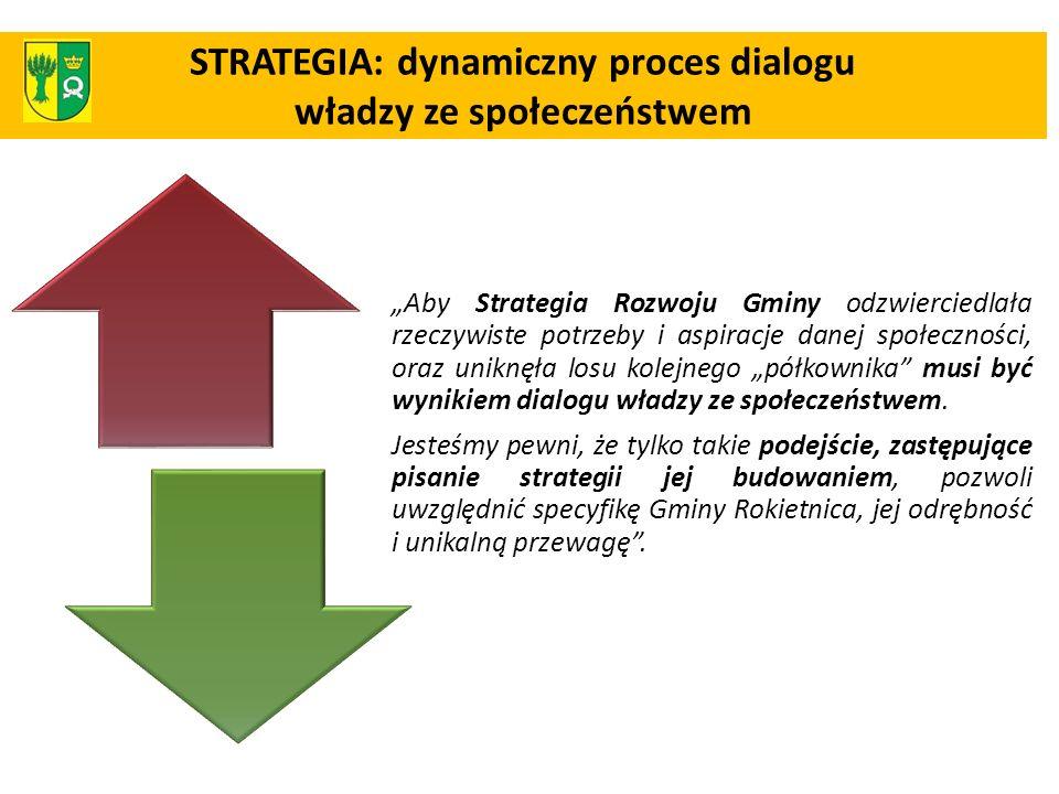 STRATEGIA: dynamiczny proces dialogu władzy ze społeczeństwem