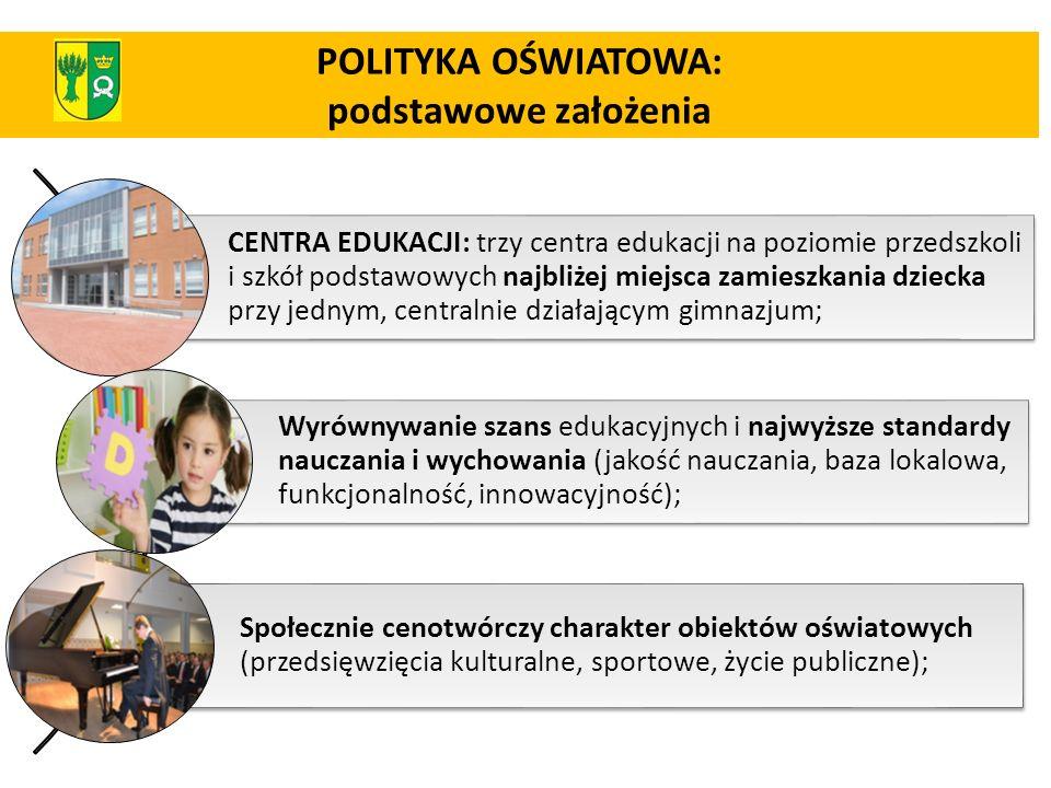POLITYKA OŚWIATOWA: podstawowe założenia