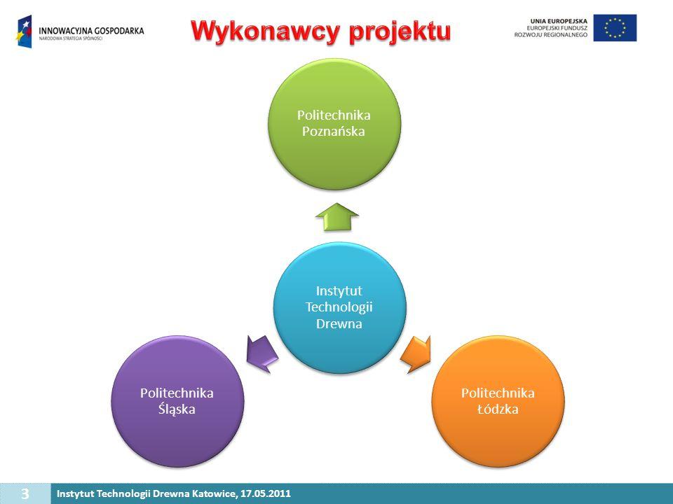 Wykonawcy projektu 3 Instytut Technologii Drewna