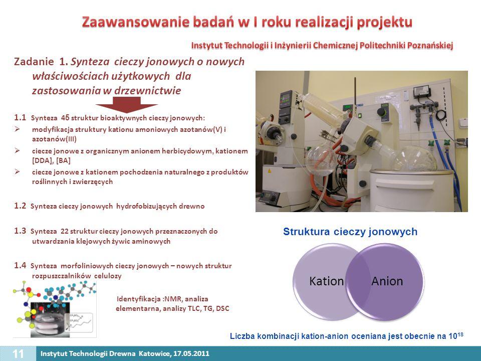 Zaawansowanie badań w I roku realizacji projektu Instytut Technologii i Inżynierii Chemicznej Politechniki Poznańskiej