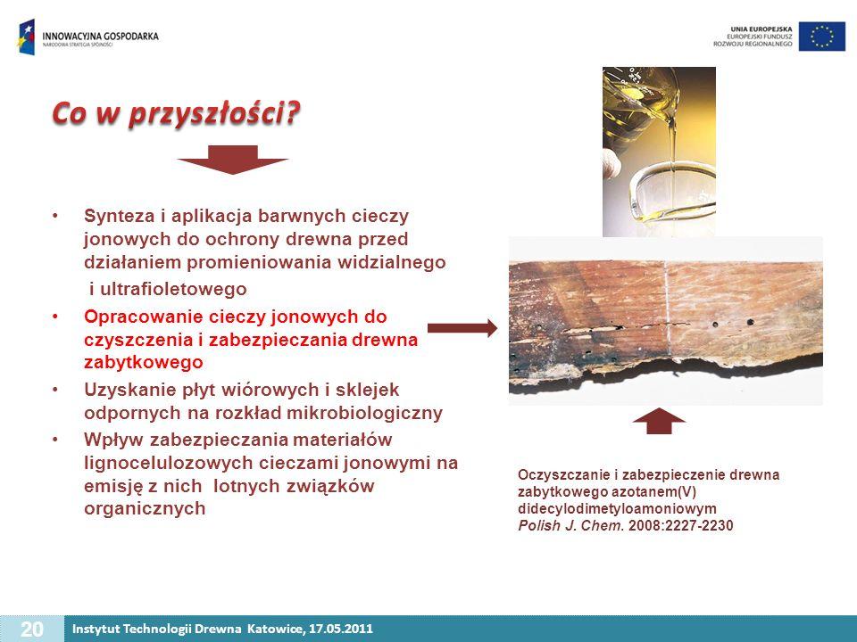 Co w przyszłości Synteza i aplikacja barwnych cieczy jonowych do ochrony drewna przed działaniem promieniowania widzialnego.