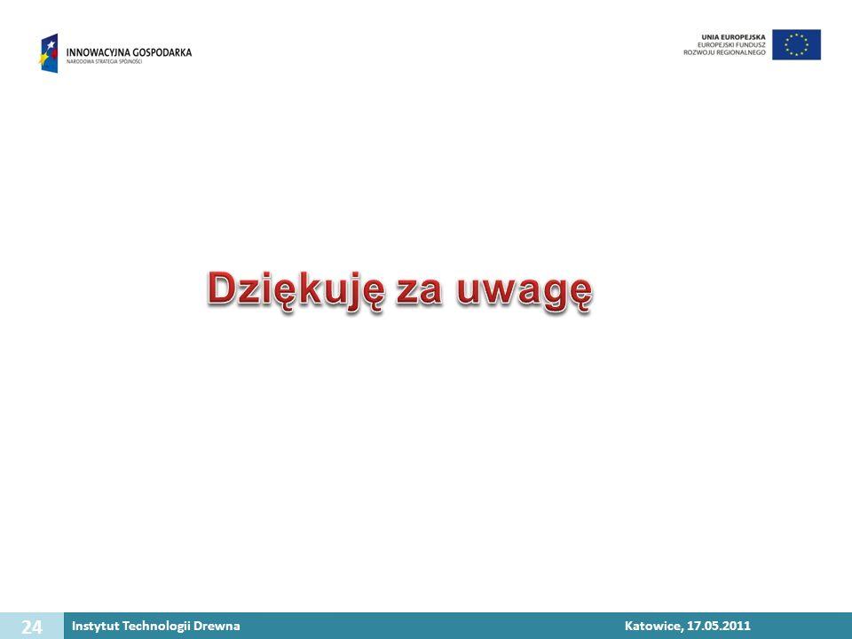 Dziękuję za uwagę 24 Instytut Technologii Drewna Katowice, 17.05.2011
