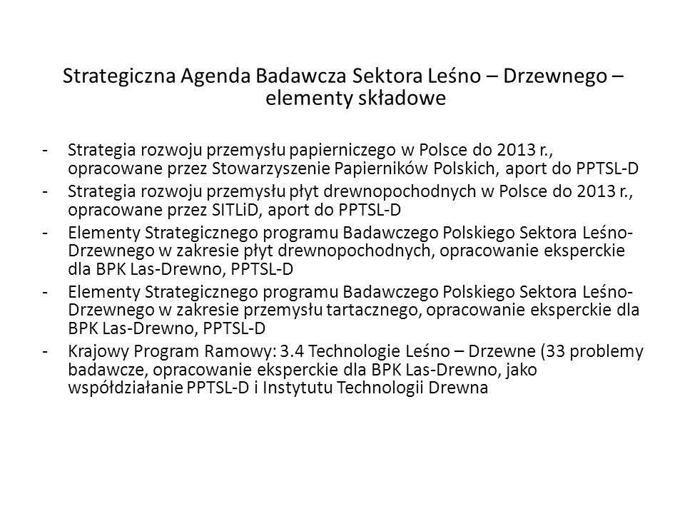 Strategiczna Agenda Badawcza Sektora Leśno – Drzewnego –elementy składowe