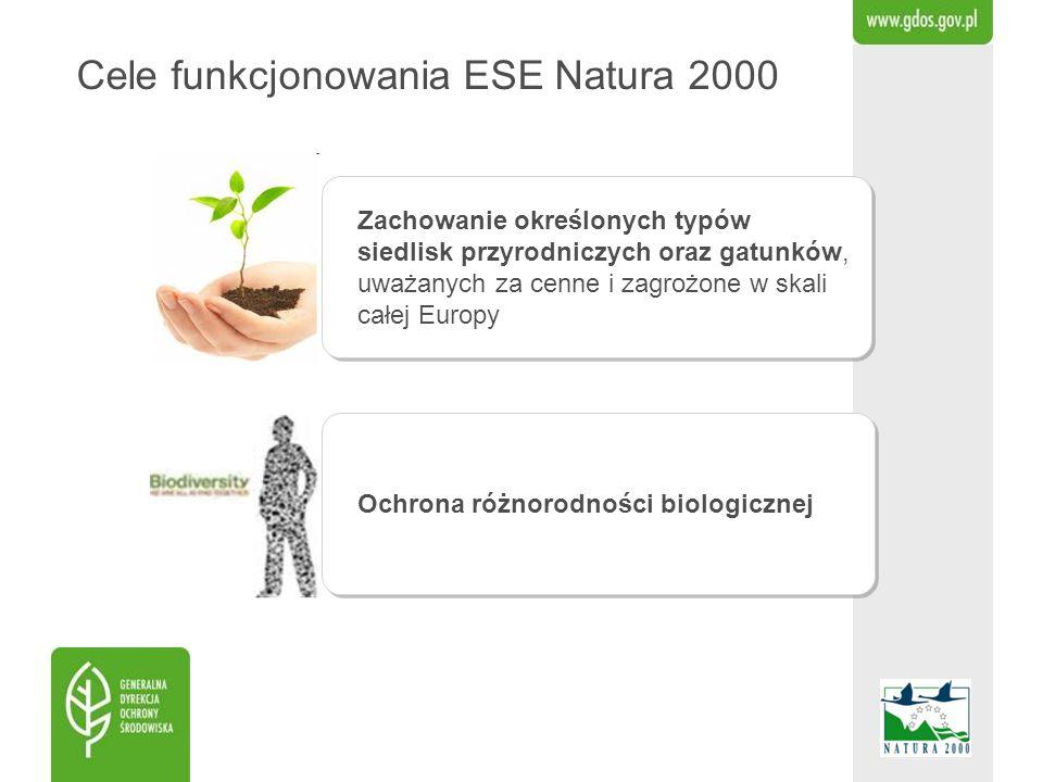 Cele funkcjonowania ESE Natura 2000