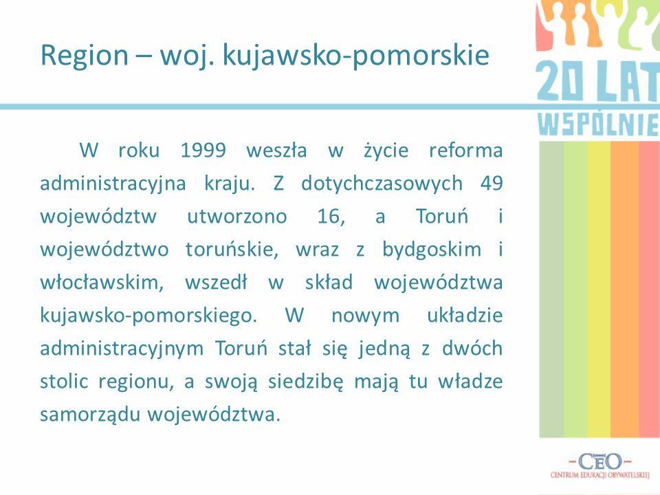 Region – woj. kujawsko-pomorskie
