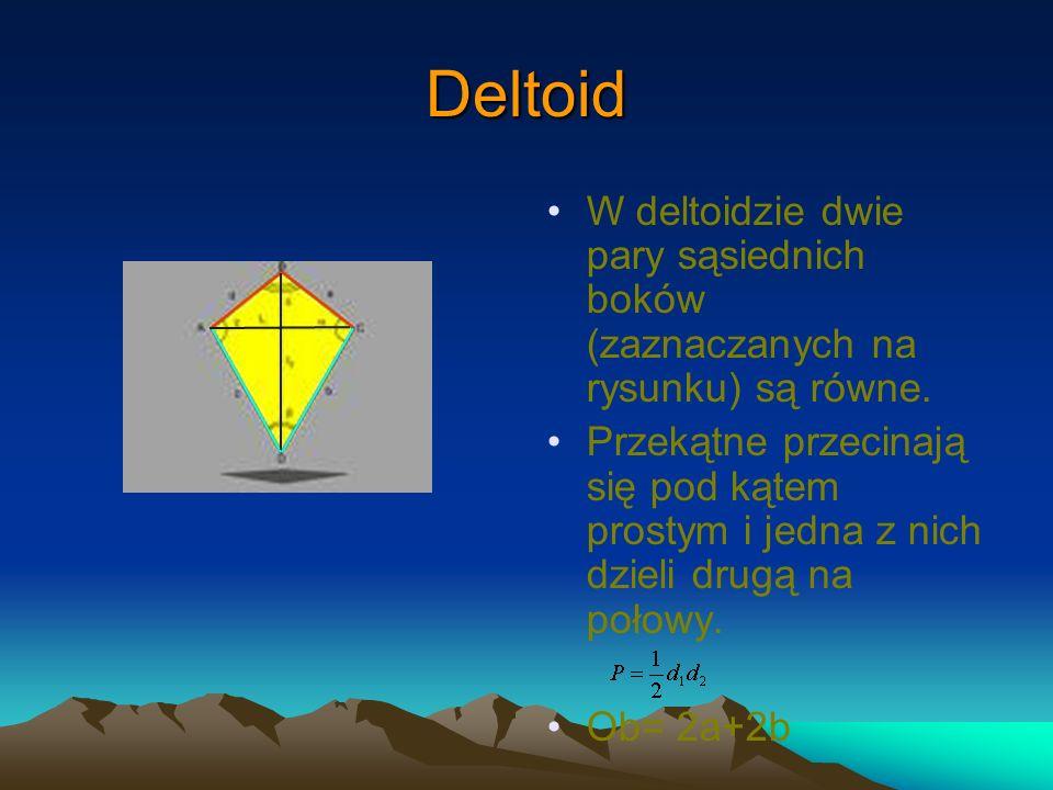 DeltoidW deltoidzie dwie pary sąsiednich boków (zaznaczanych na rysunku) są równe.