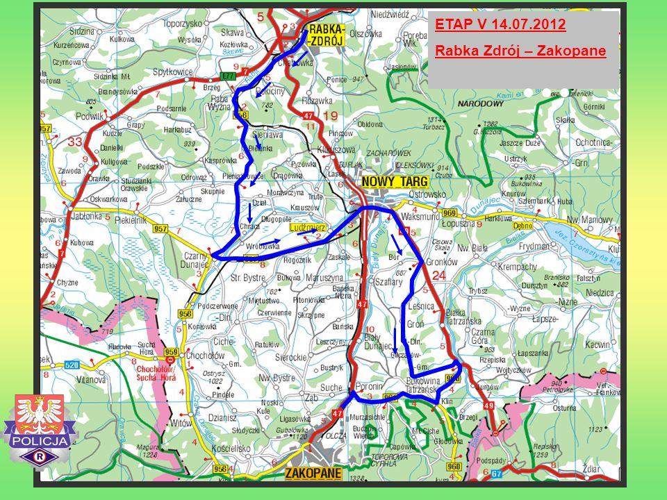 ETAP V 14.07.2012 Rabka Zdrój – Zakopane