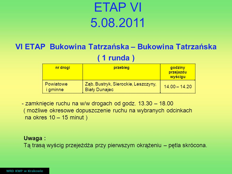 ETAP VI 5.08.2011 VI ETAP Bukowina Tatrzańska – Bukowina Tatrzańska
