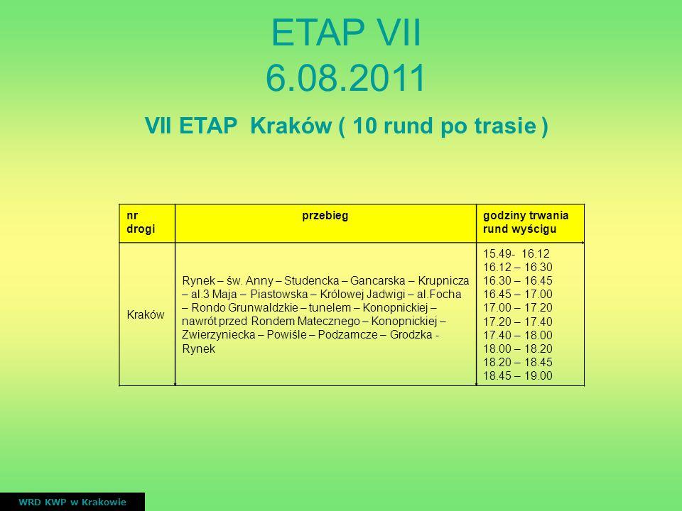VII ETAP Kraków ( 10 rund po trasie )