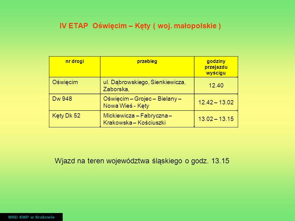 IV ETAP Oświęcim – Kęty ( woj. małopolskie ) godziny przejazdu wyścigu